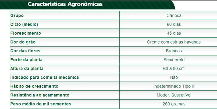 caracteristicas agronomas feijao carioca brs perola